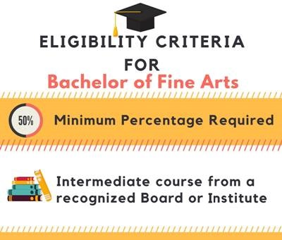 Eligibility for Bachelor of Fine Arts