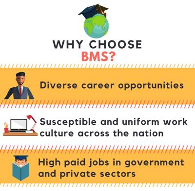 Why Choose Bachelor of Physical Education [B.M.S]?