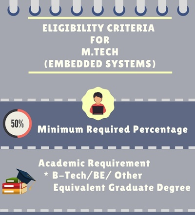 eligibility criteria for master of technology in embedded system technology