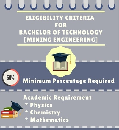 Eligibility Criteria forBachelor of Technology [B.Tech] (Mining Engineering)
