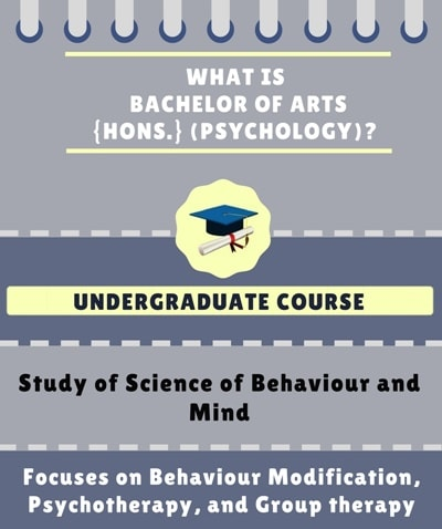 What is Bachelor of Arts [BA] {Hons.} (Psychology)?