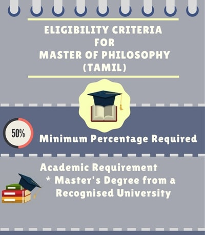 Eligibility Criteria for Master of Philosophy [M.Phil] (Tamil)