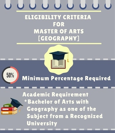 Eligibility Criteria for Master of Arts [MA] (Geography)