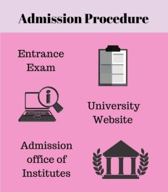 MCA Admission Procedure