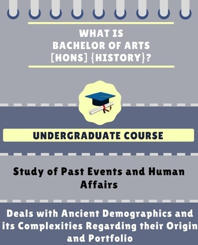 What is Bachelor of Arts [BA](Hons.){History}?