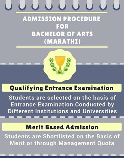 Admission Procedure for Bachelor of Arts [BA] (Marathi)