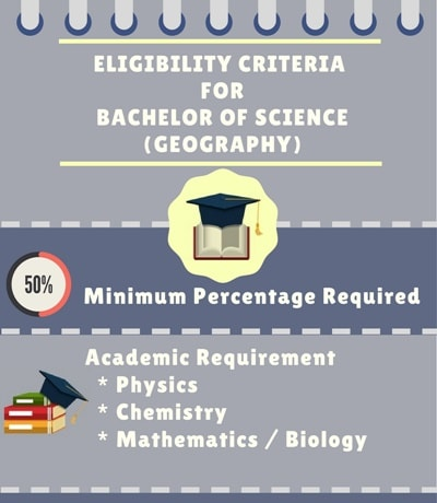 Eligibility criteria for Bachelor of Science [B.Sc.] (Geography)