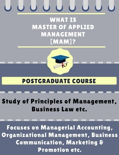 What is Master of Applied Management [MAM]?