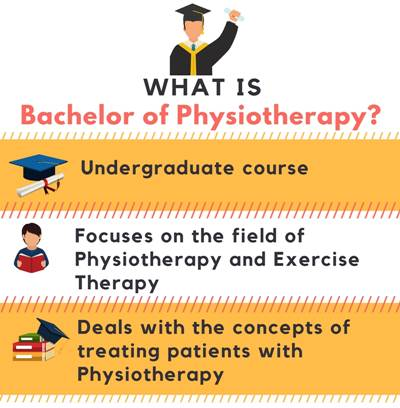 What is Bachelor of Physiotherapy [BPT]?