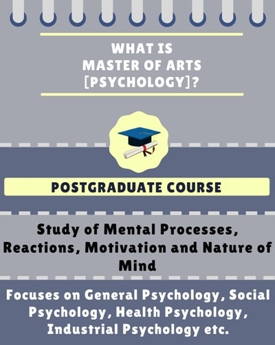 What is Master of Arts [MA](Psychology)?