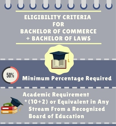 Eligibility Criteria for Bachelor of Commerce + Bachelor of Law [B.Com LLB]: