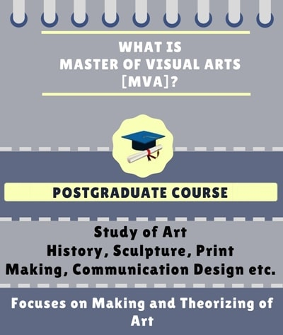 What is Master of Visual Arts [MVA]?