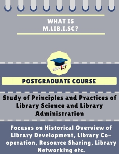 What is Master of Library and Information Science [M.Lib.i.Sc]?
