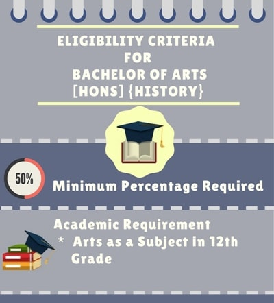 Eligibility for Bachelor of Arts [B.A](History):