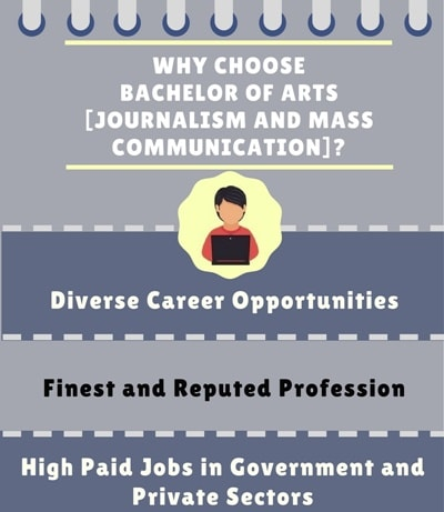 Why choose Bachelor of Arts [BA] (Journalism and Mass Communication)?