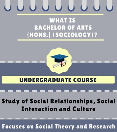 What is Bachelor of Arts[BA]{Hons.}(Sociology)?