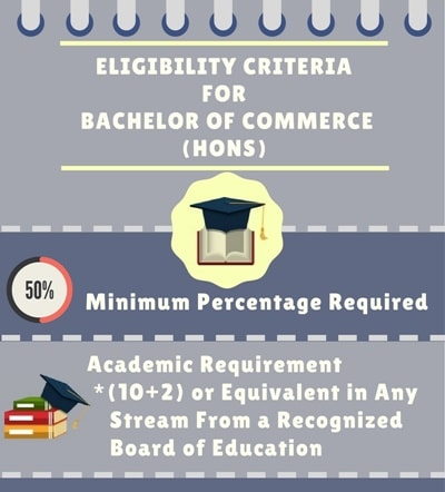 Eligibility Criteria for Bachelor of Commerce Honours