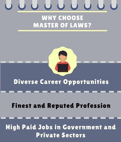 Why choose Master of Laws [L.L.M]?