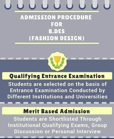 Admission Procedure for Bachelor of Design [B.Des] (Fashion Design)