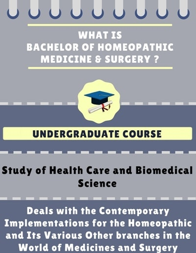 What is Bachelor of Homeopathic Medicine & Surgery [BHMS]?
