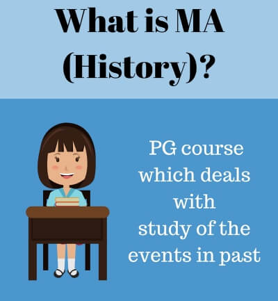 What is Master of Arts in History