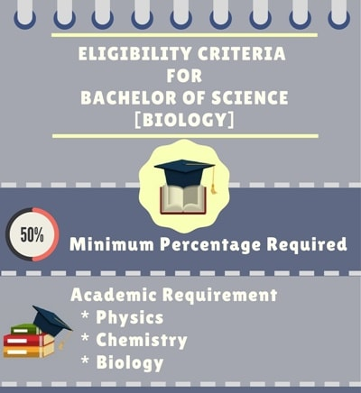 Eligibility Criteria for Bachelor of Science [B.Sc] (Biology):