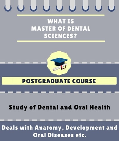 What is Master of Dental Science [MDS]?