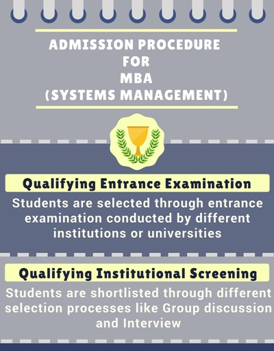 Admission Procedure for Master of Business Administration in System Management