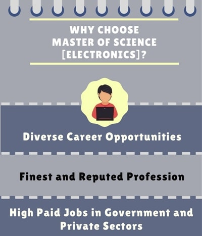 Why choose Master of Science[M.Sc] (Electronics)?