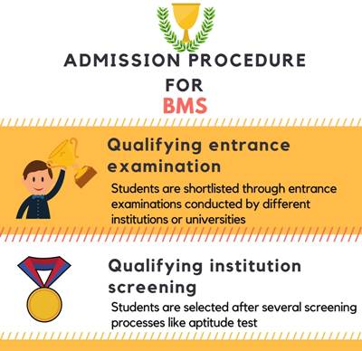 Admission Procedure for Bachelor of Management Studies [B.M.S]