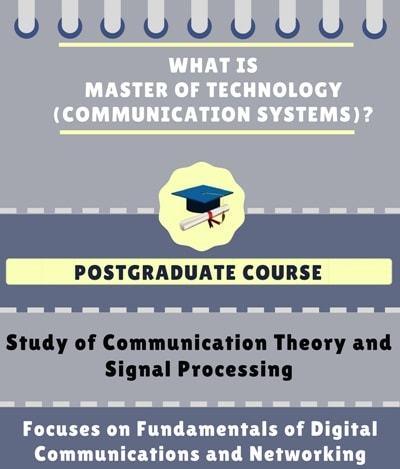 What is Master of Technology [M.Tech] (Communication Systems)?