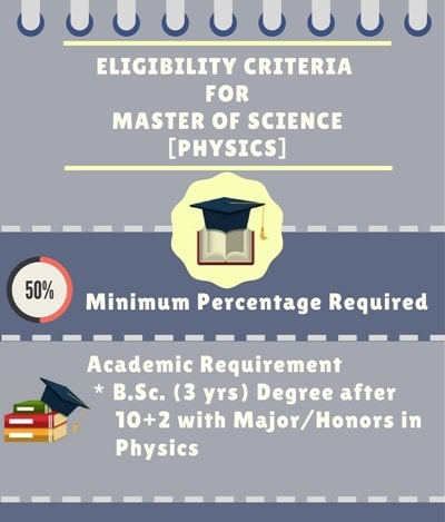 Eligibility Criteria for Master of Physics[ M.Sc](Physics):