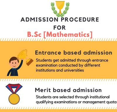 Application Procedure for Bachelor of Science Mathematics