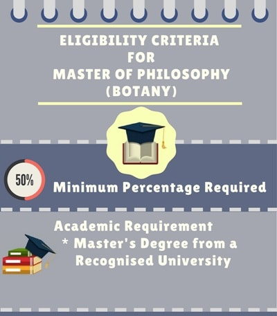 Eligibility Criteria for Master of Philosophy [M.Phil] (Botany)