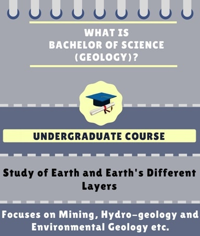 What is Bachelor of Science [B.Sc] (Geology)?