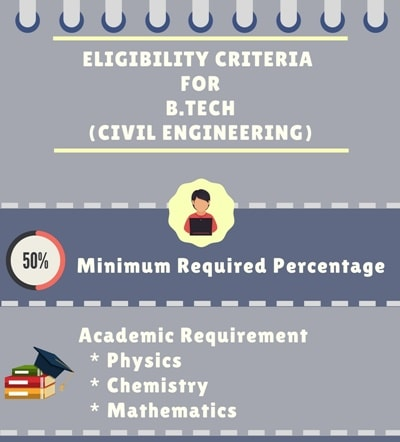 eligibility criteria for bachelor of technology in civil engineering