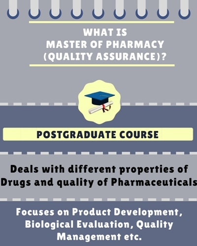 What is Master of Pharmacy [M.Pharm] (Quality Assurance)?