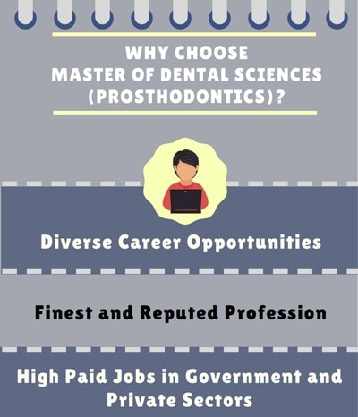 Why Choose Master of Dental Sciences [MDS] (Prosthodontics)?