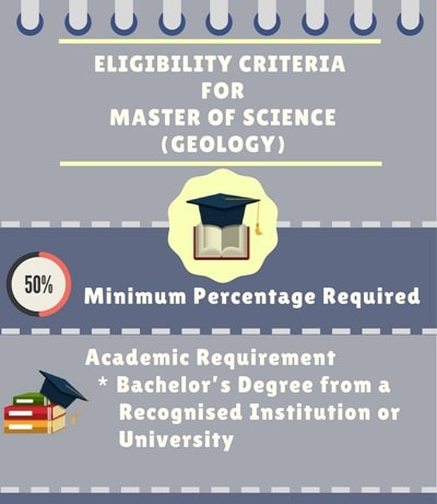 Eligibility criteria for Master of Science [M.Sc] (Geology)