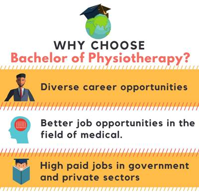 Why choose Bachelor of Physiotherapy [BPT]?