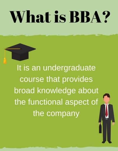 BBA at GD Goenka University, [GDGU] Gurgaon | Courses, Fees ...