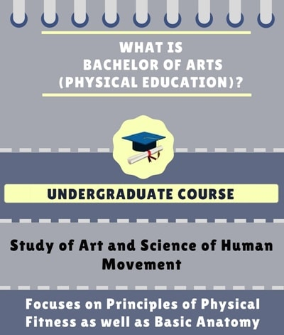 What is Bachelor Of Arts [BA] (Physical Education)?