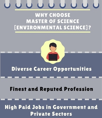 Why Choose Master of Science [M.Sc] (Environmental Science)?