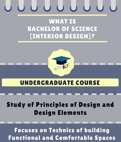 interior design diploma courses in bangalore india