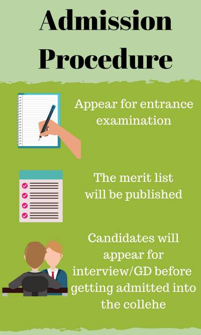 Admission Procedure for  Bachelor of Business Administration