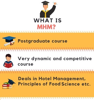 What is Master of Hotel Management [MHM]?