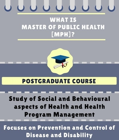 What is Master of Public Health [MPH]?