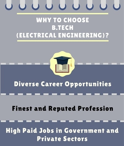 Why Choose Bachelor of Technology [B.Tech] (Electrical Engineering)?
