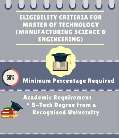Eligibility Criteria for Master of Technology [M.Tech] (Manufacturing Science & Engineering)