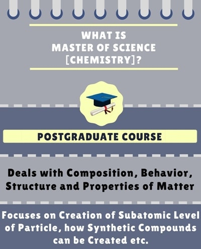 What is Master of Science [M.Sc] (Chemistry)?